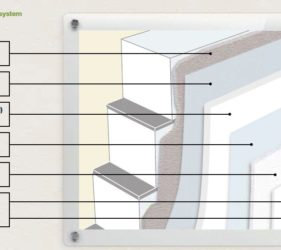 CLEAN WALL® -External Wall System for REFURBISHMENT Product Solution