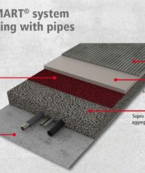 Sopro SMART® System for void filling UFH