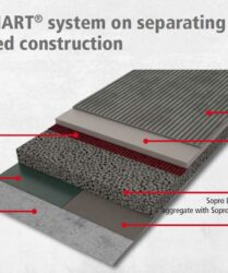 Sopro SMART® System for bonded floor screed constructions