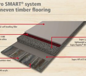 SMART® System for levelling uneven timber floors
