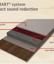 Sopro SMART® System with impact sound reduction